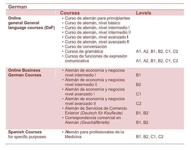 Cursos_German_Page_1-crop