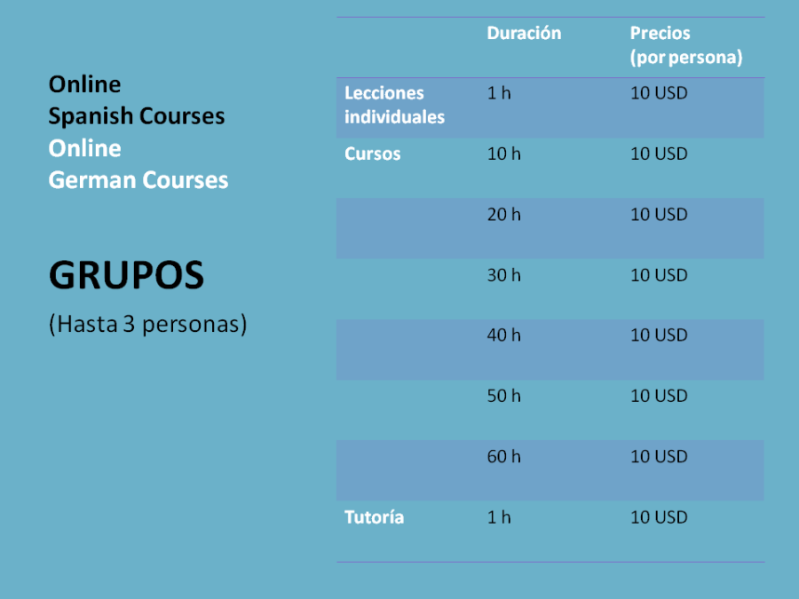 Precios_Cursos_grupos